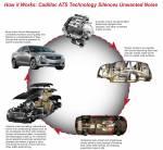 2013_Cadillac_ATS_Sports_Sedan_138_.jpg